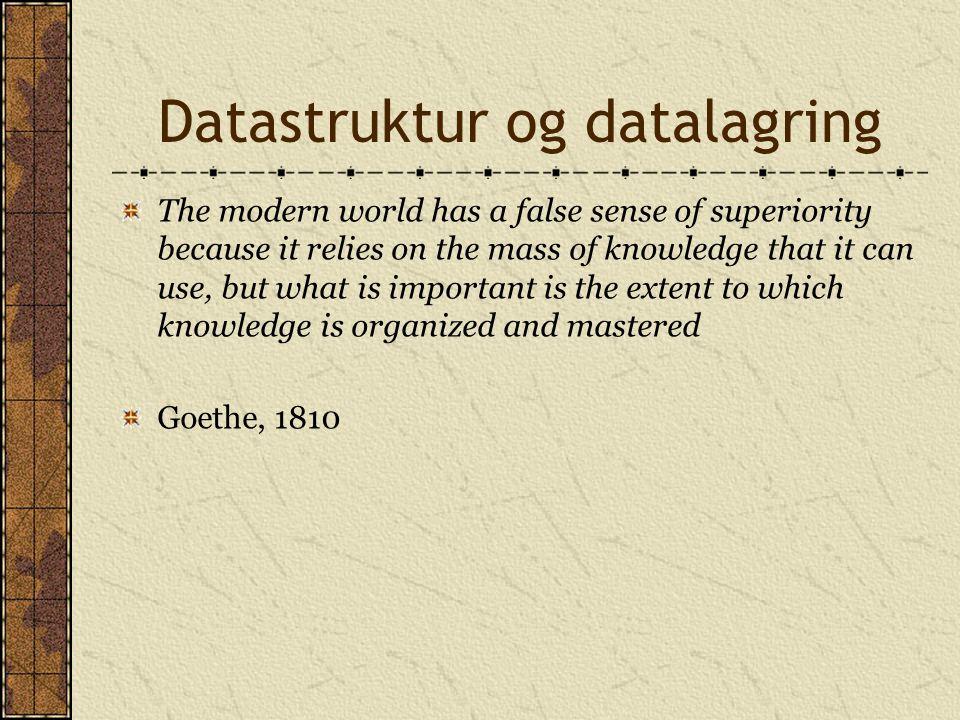 Datastruktur og datalagring