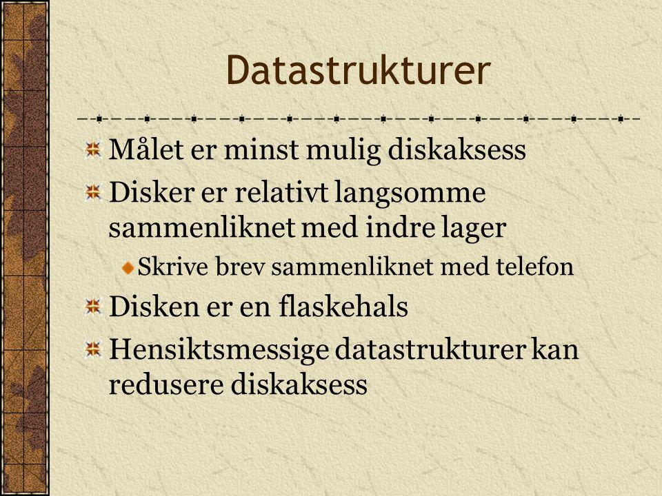 Datastrukturer Målet er minst mulig diskaksess