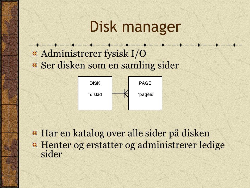 Disk manager Administrerer fysisk I/O Ser disken som en samling sider