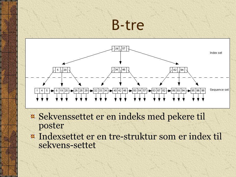 B-tre Sekvenssettet er en indeks med pekere til poster