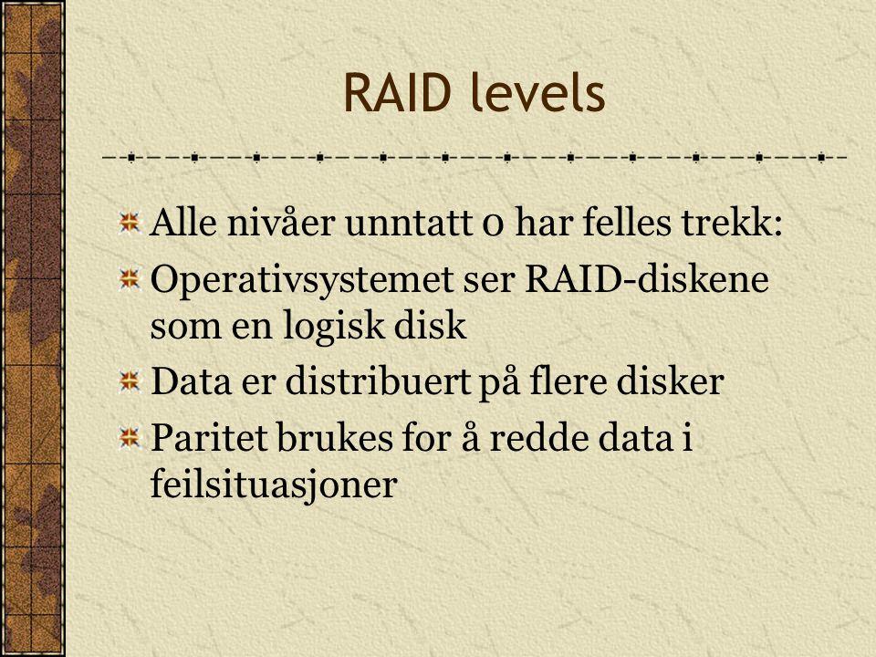 RAID levels Alle nivåer unntatt 0 har felles trekk:
