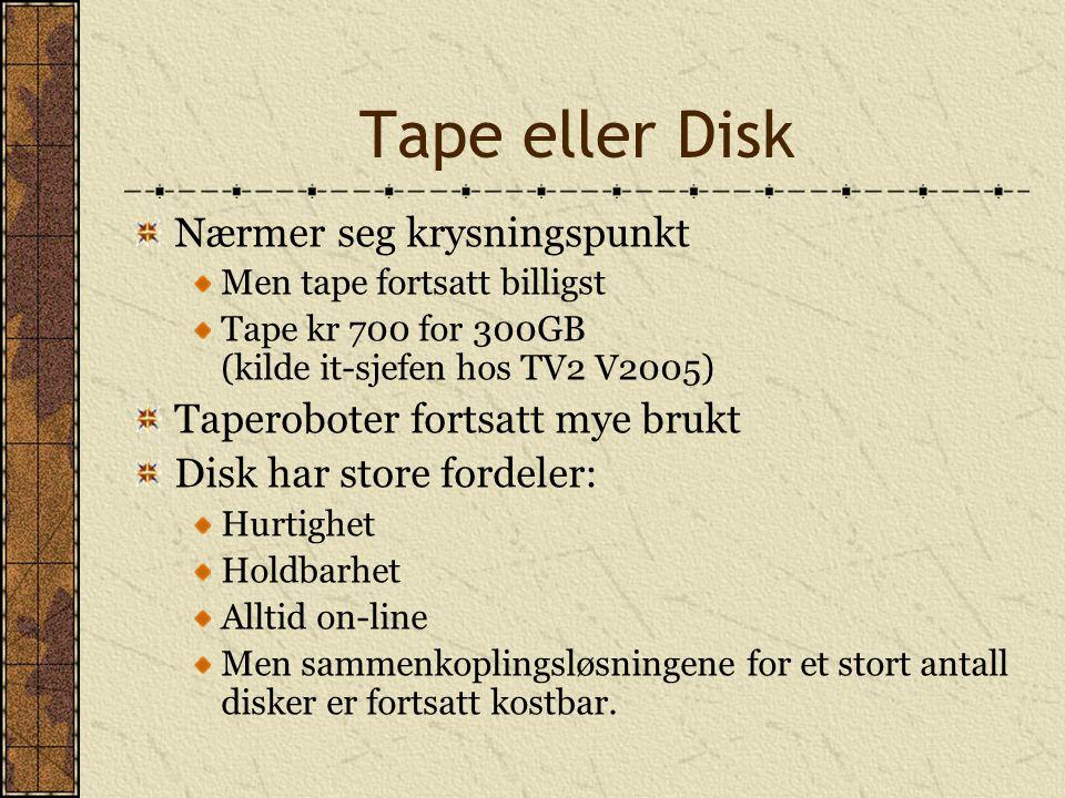 Tape eller Disk Nærmer seg krysningspunkt