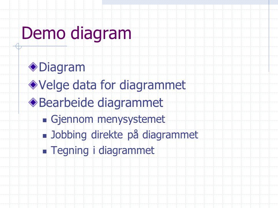 Demo diagram Diagram Velge data for diagrammet Bearbeide diagrammet