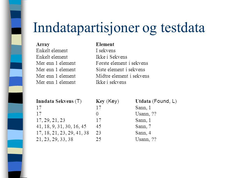 Inndatapartisjoner og testdata
