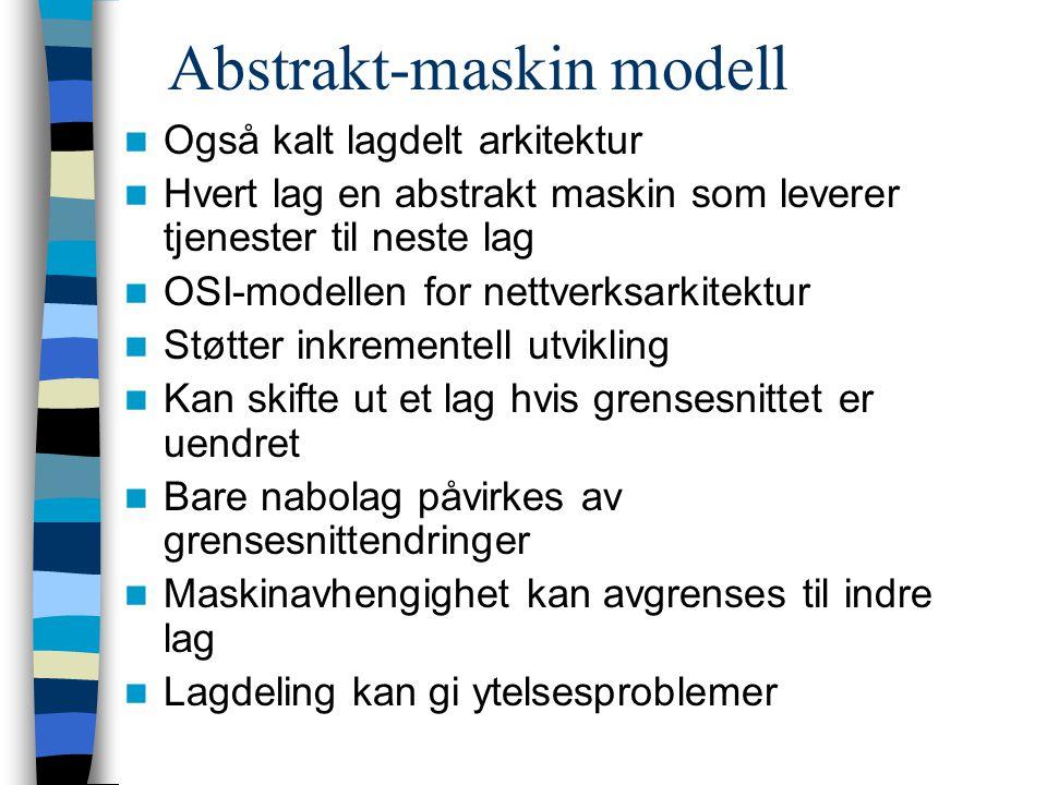 Abstrakt-maskin modell