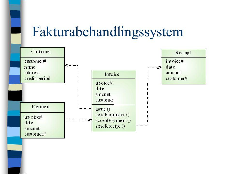 Fakturabehandlingssystem