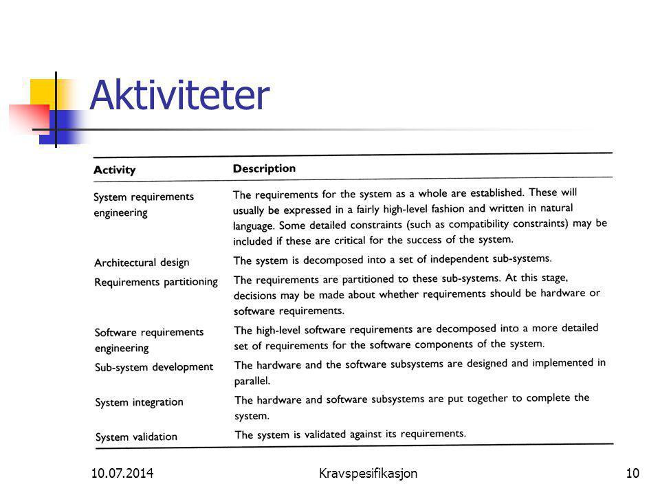 Aktiviteter 04.04.2017 Kravspesifikasjon