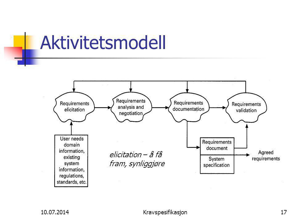 Aktivitetsmodell elicitation – å få fram, synliggjøre 04.04.2017
