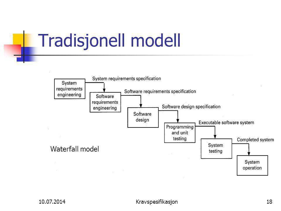 Tradisjonell modell Waterfall model 04.04.2017 Kravspesifikasjon
