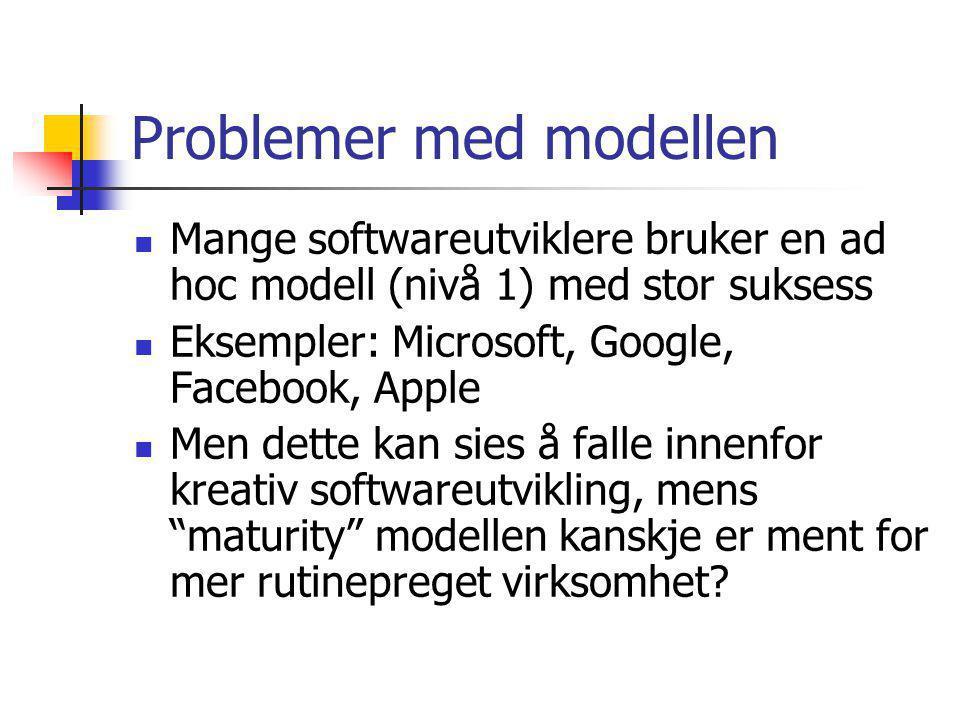Problemer med modellen