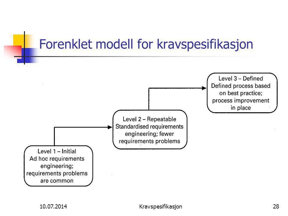 Forenklet modell for kravspesifikasjon