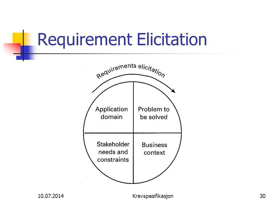 Requirement Elicitation