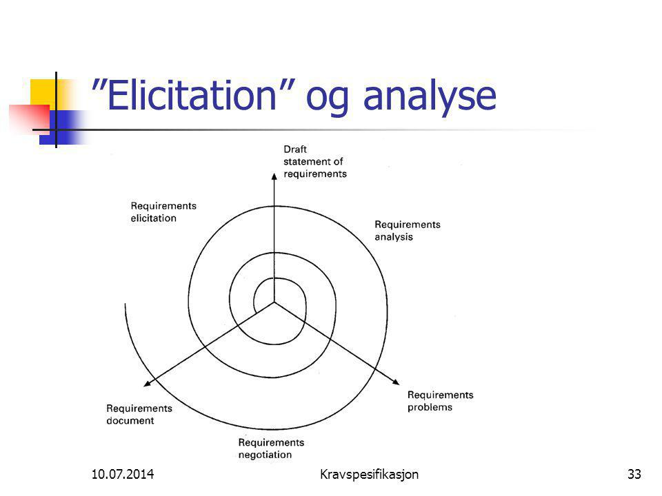 Elicitation og analyse
