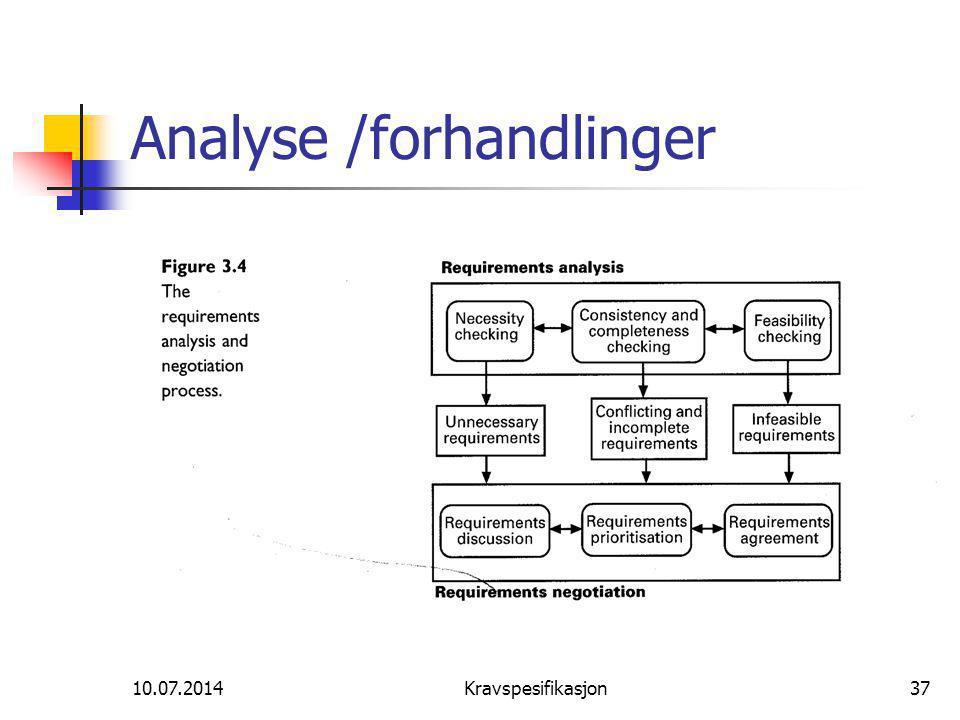 Analyse /forhandlinger