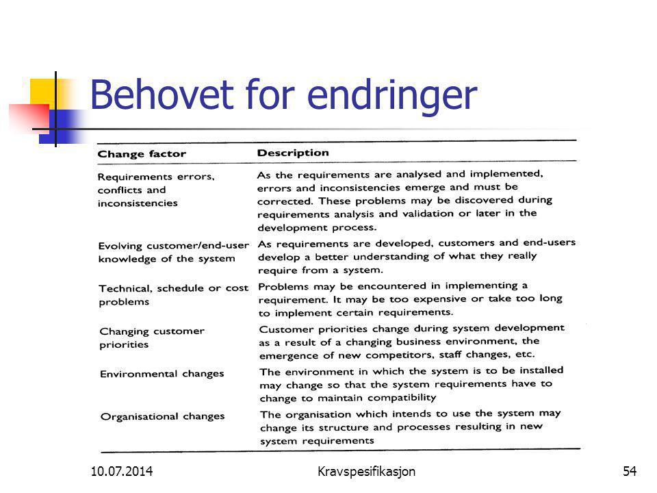 Behovet for endringer 04.04.2017 Kravspesifikasjon