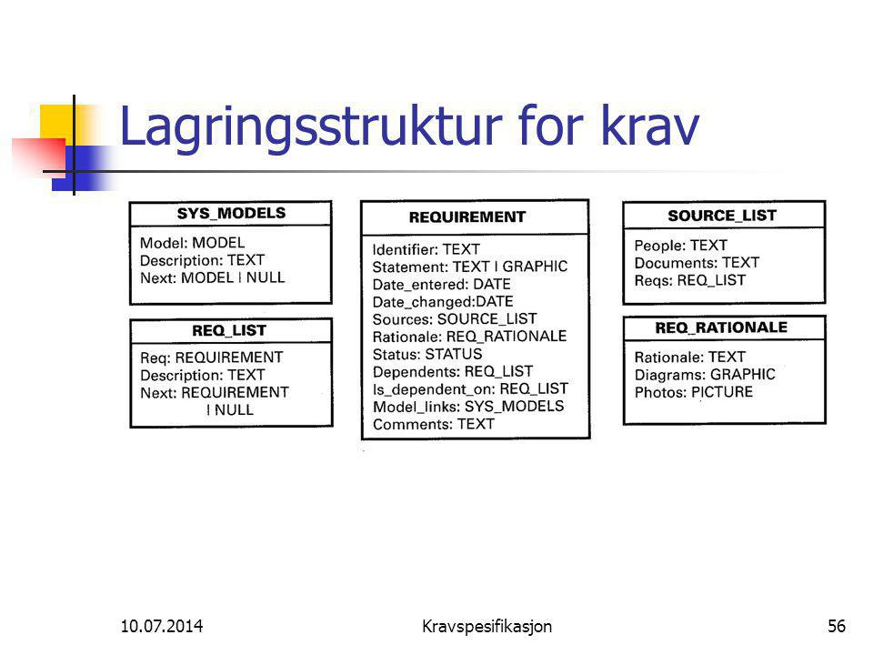 Lagringsstruktur for krav