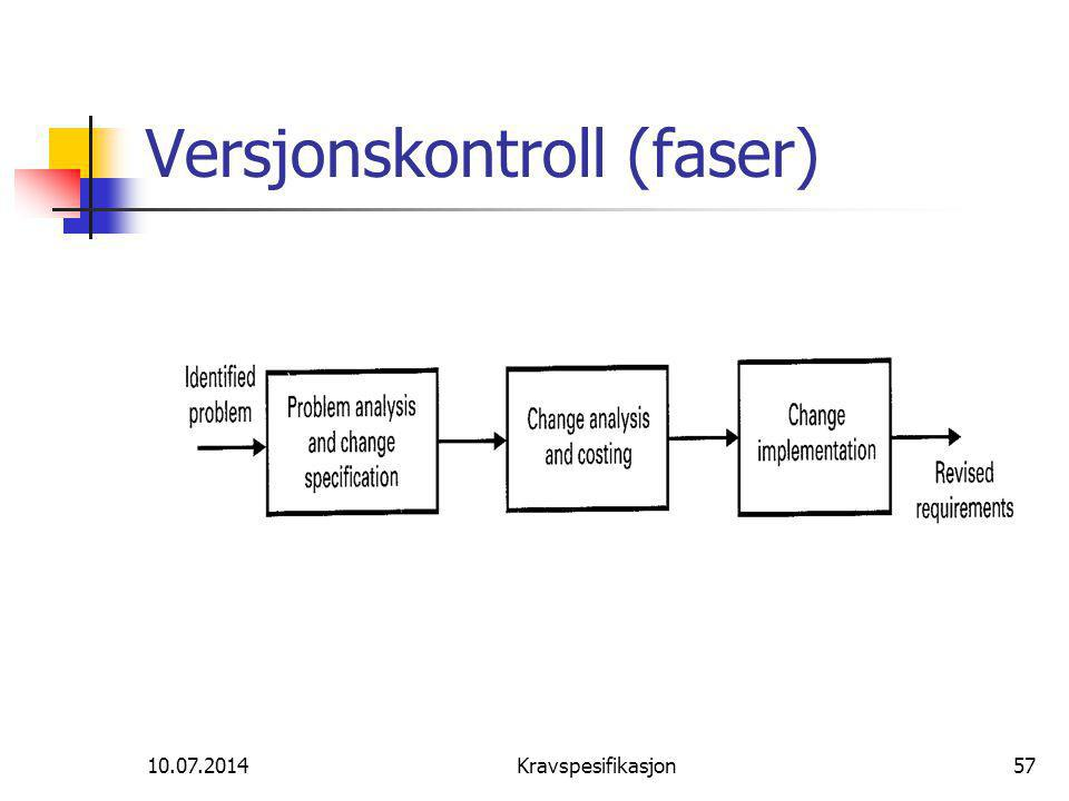 Versjonskontroll (faser)