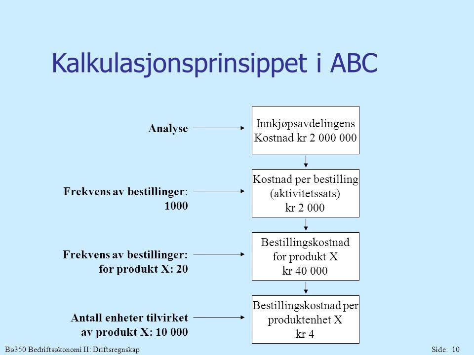 Kalkulasjonsprinsippet i ABC