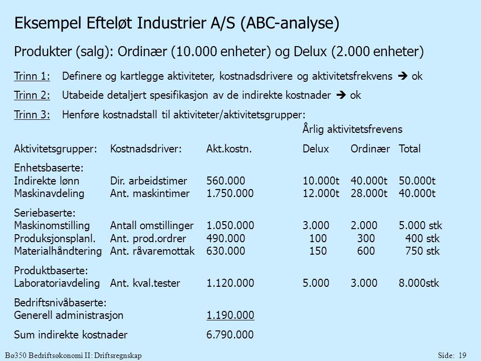 Eksempel Efteløt Industrier A/S (ABC-analyse)