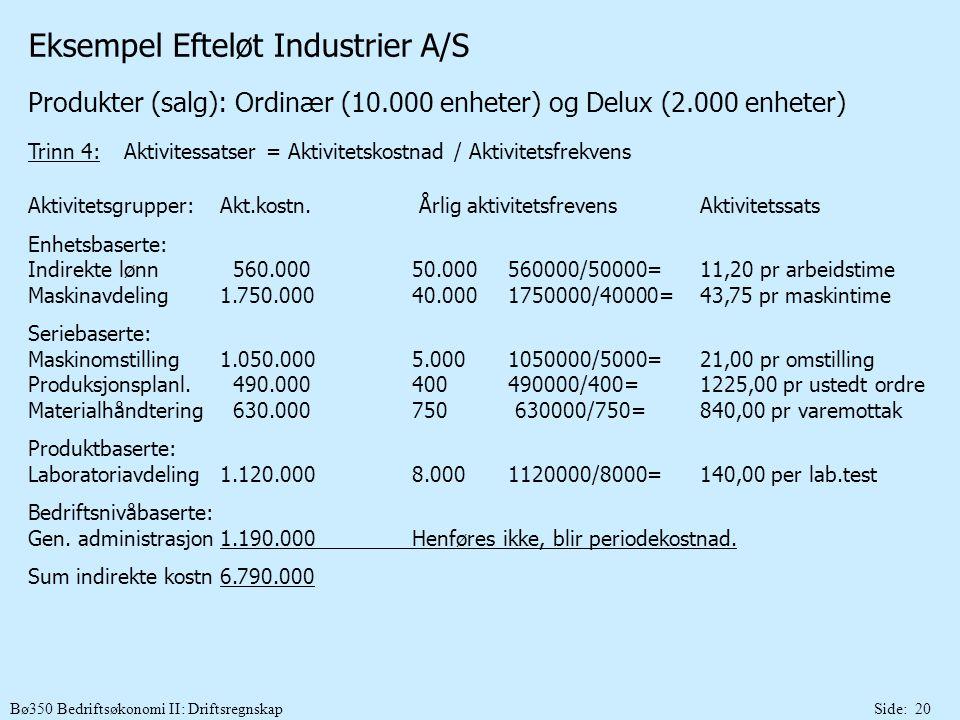 Eksempel Efteløt Industrier A/S