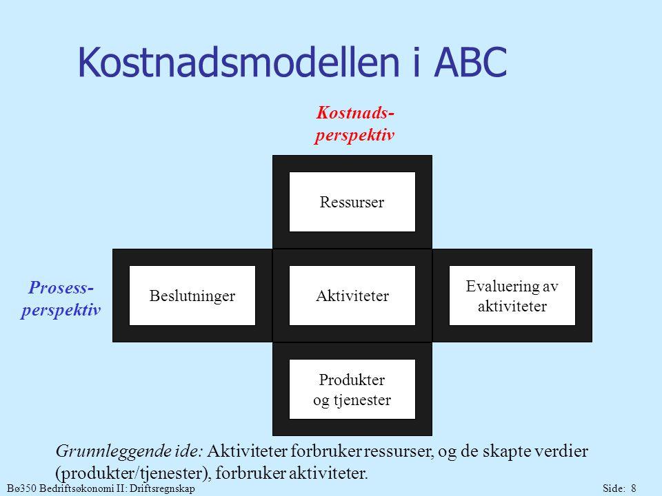 Kostnadsmodellen i ABC