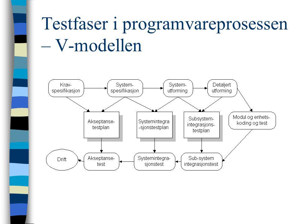Testfaser i programvareprosessen – V-modellen