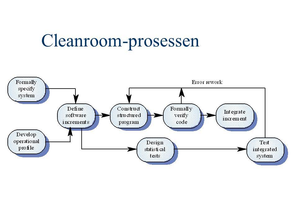 Cleanroom-prosessen