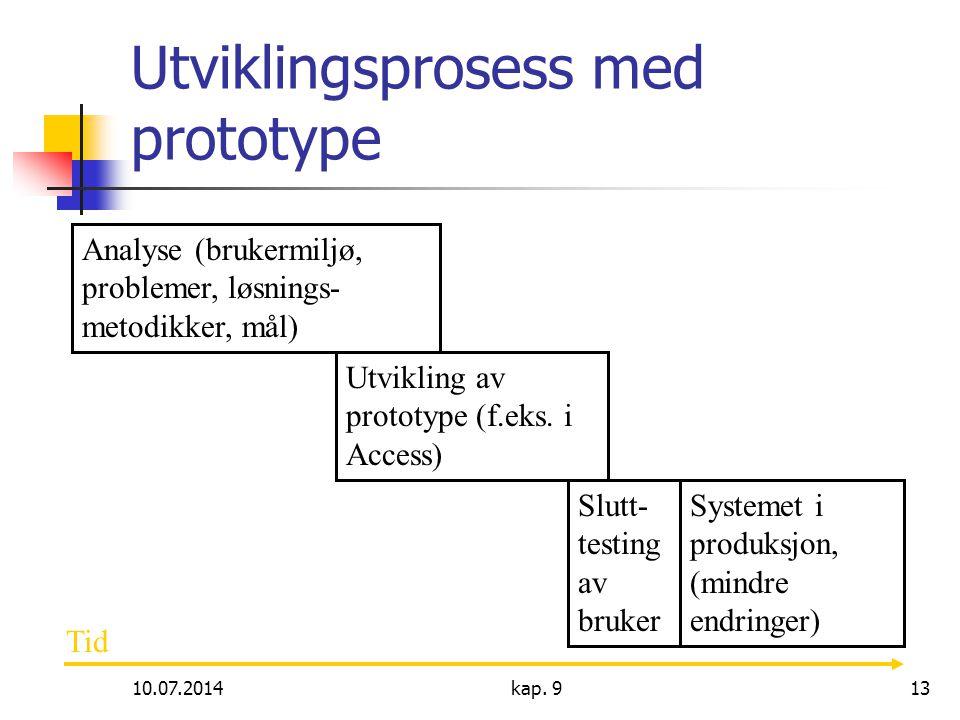 Utviklingsprosess med prototype