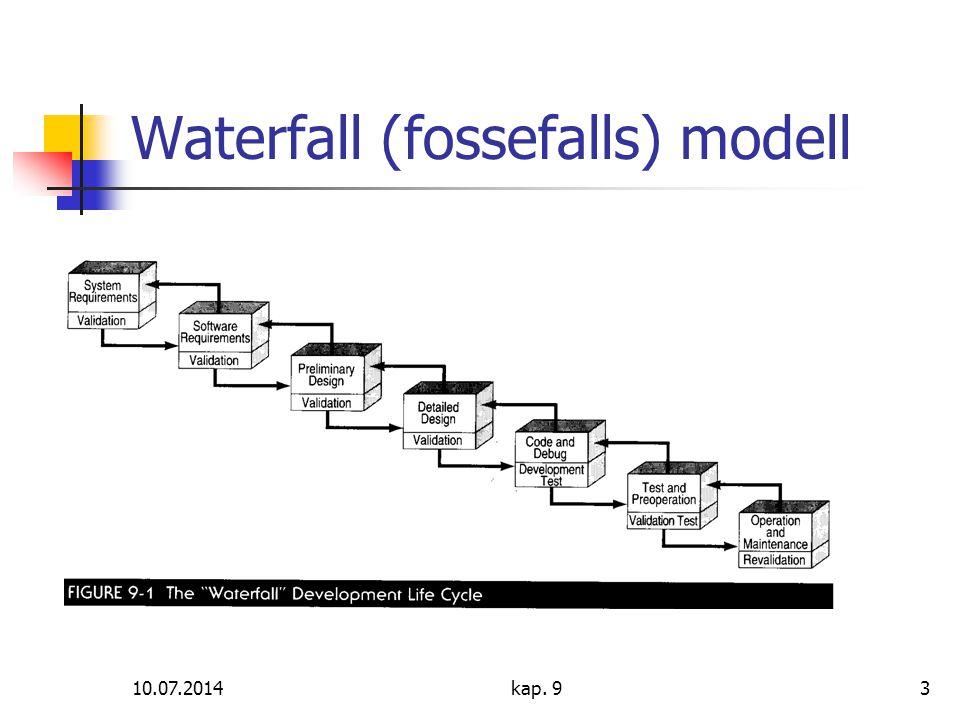 Waterfall (fossefalls) modell