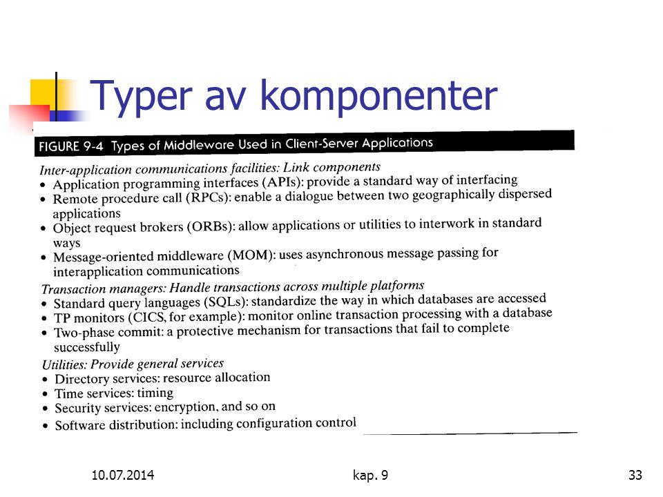 Typer av komponenter 04.04.2017 kap. 9