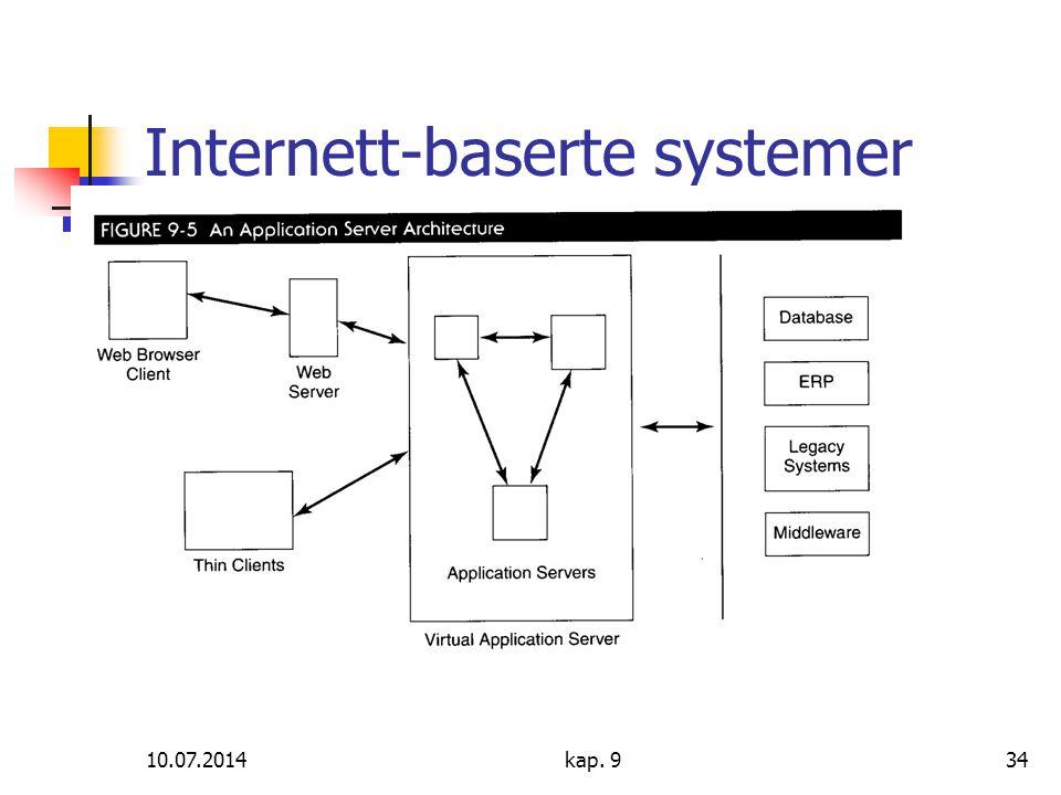 Internett-baserte systemer