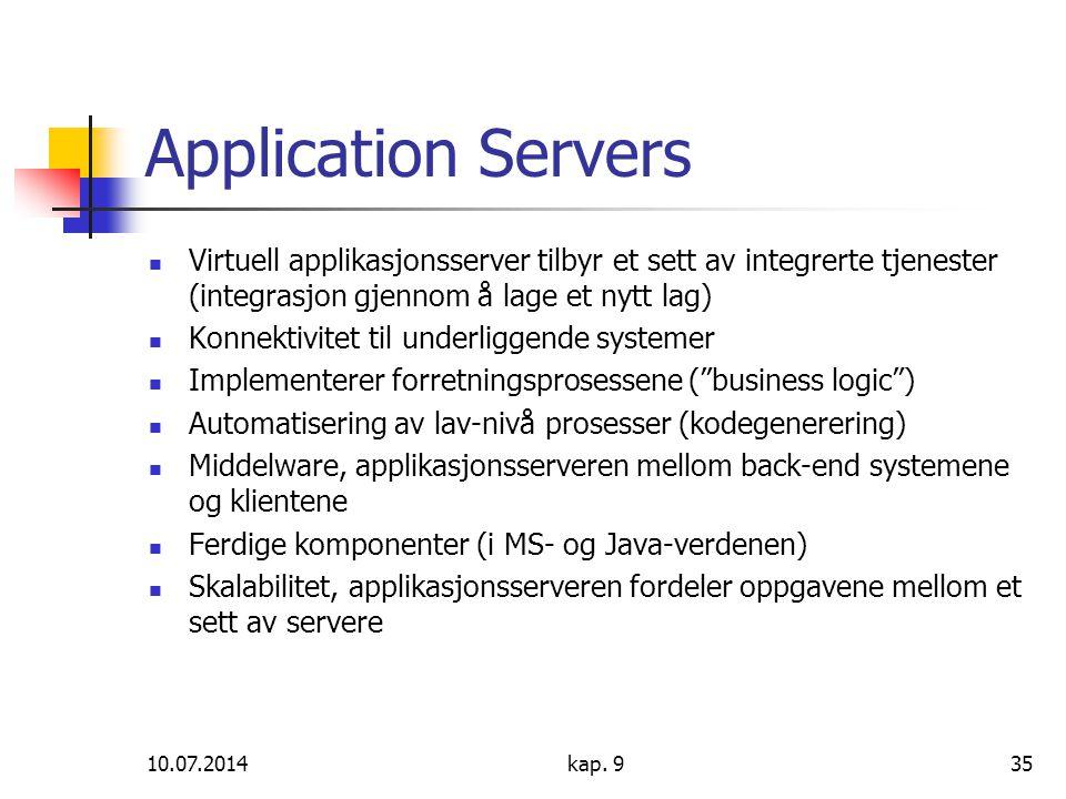 Application Servers Virtuell applikasjonsserver tilbyr et sett av integrerte tjenester (integrasjon gjennom å lage et nytt lag)