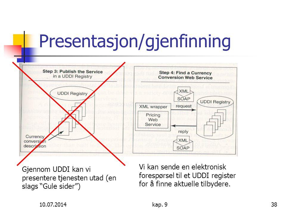 Presentasjon/gjenfinning