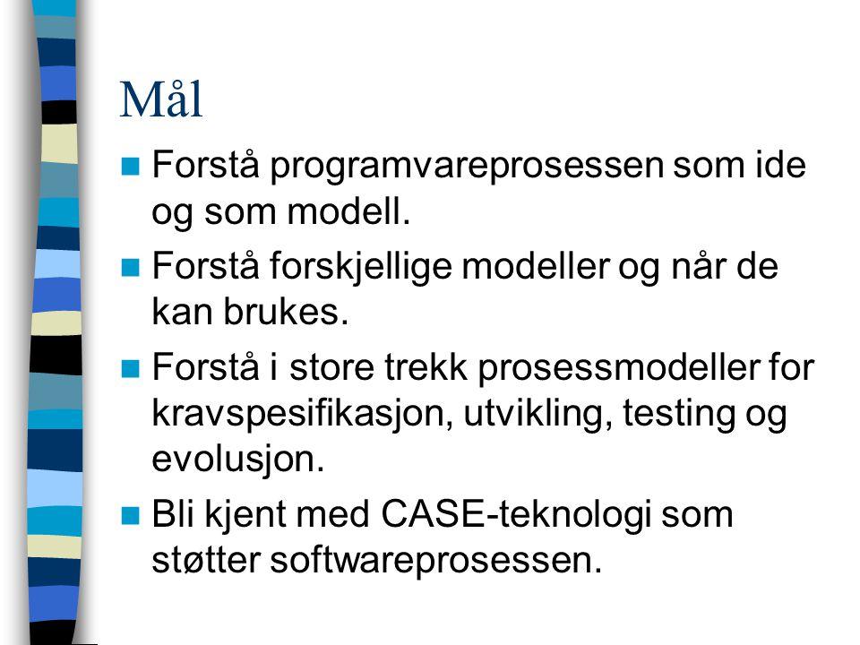 Mål Forstå programvareprosessen som ide og som modell.