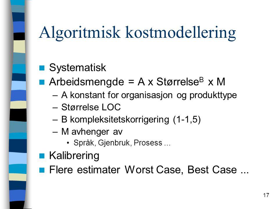 Algoritmisk kostmodellering