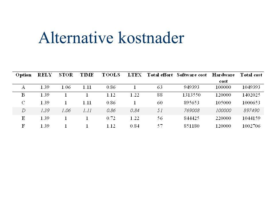 Alternative kostnader