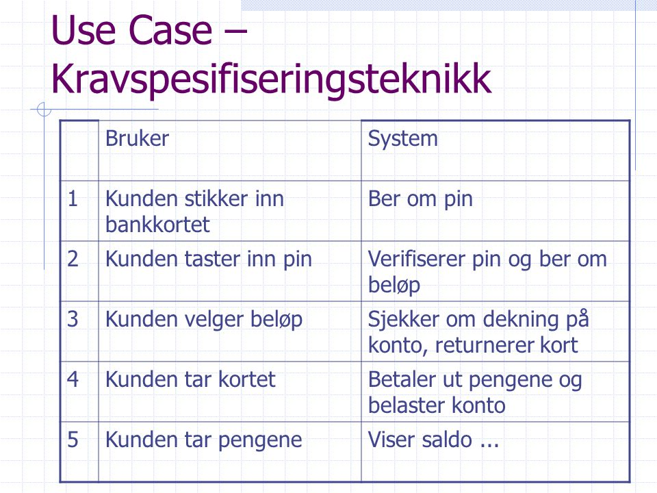 Use Case – Kravspesifiseringsteknikk