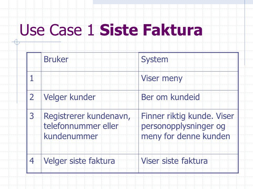 Use Case 1 Siste Faktura Bruker System 1 Viser meny 2 Velger kunder