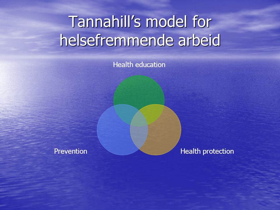 Tannahill's model for helsefremmende arbeid