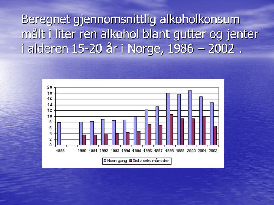 Beregnet gjennomsnittlig alkoholkonsum