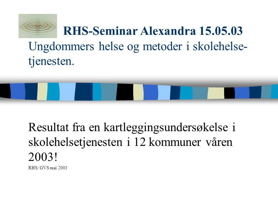 RHS-Seminar Alexandra 15. 05