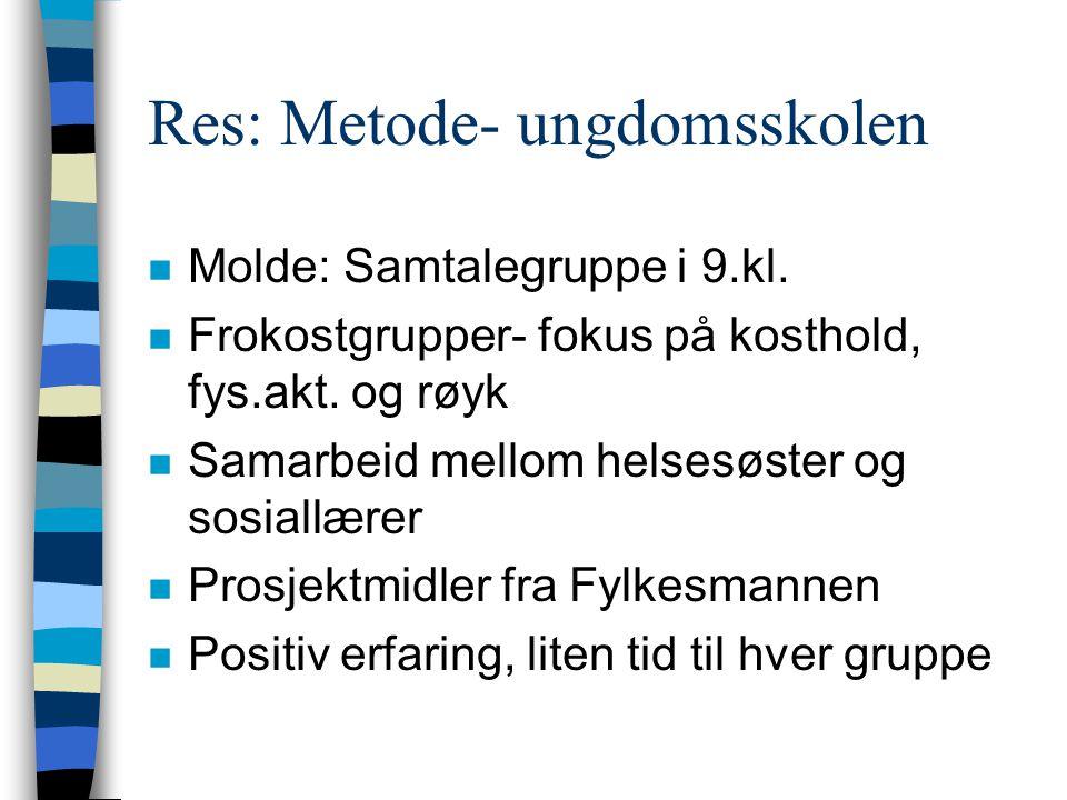Res: Metode- ungdomsskolen