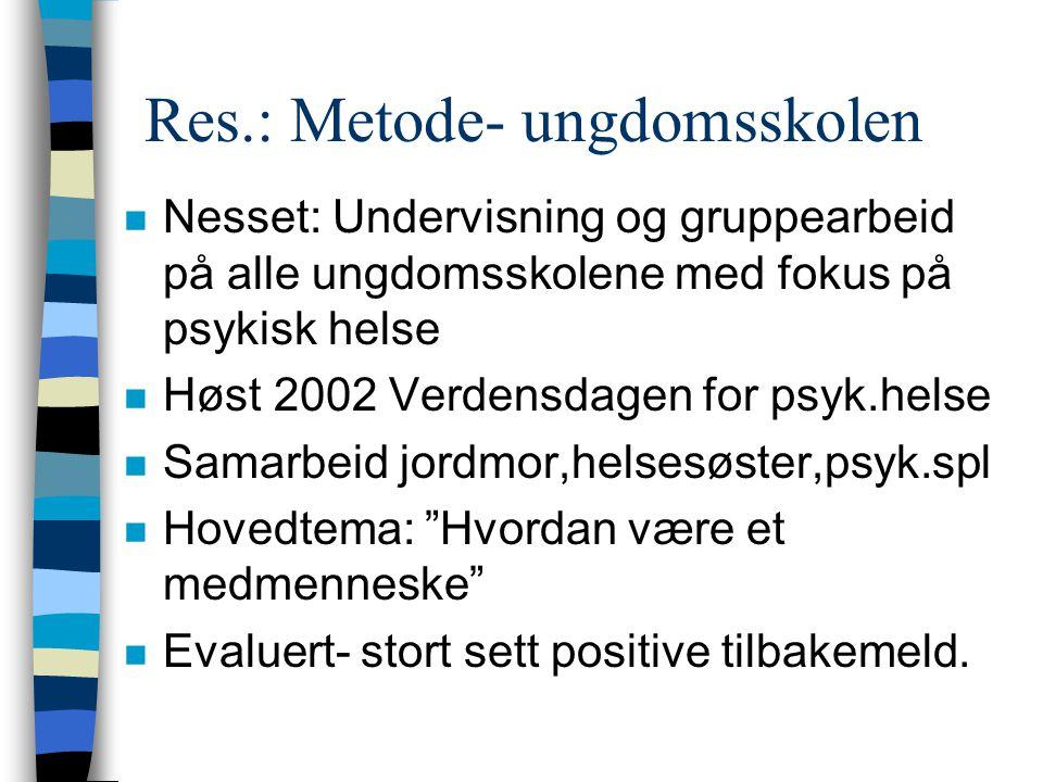Res.: Metode- ungdomsskolen