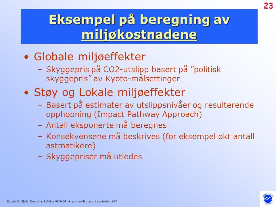 Eksempel på beregning av miljøkostnadene