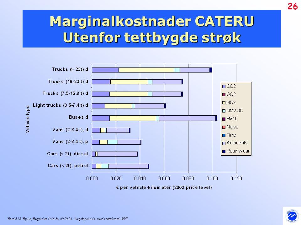 Marginalkostnader CATERU Utenfor tettbygde strøk