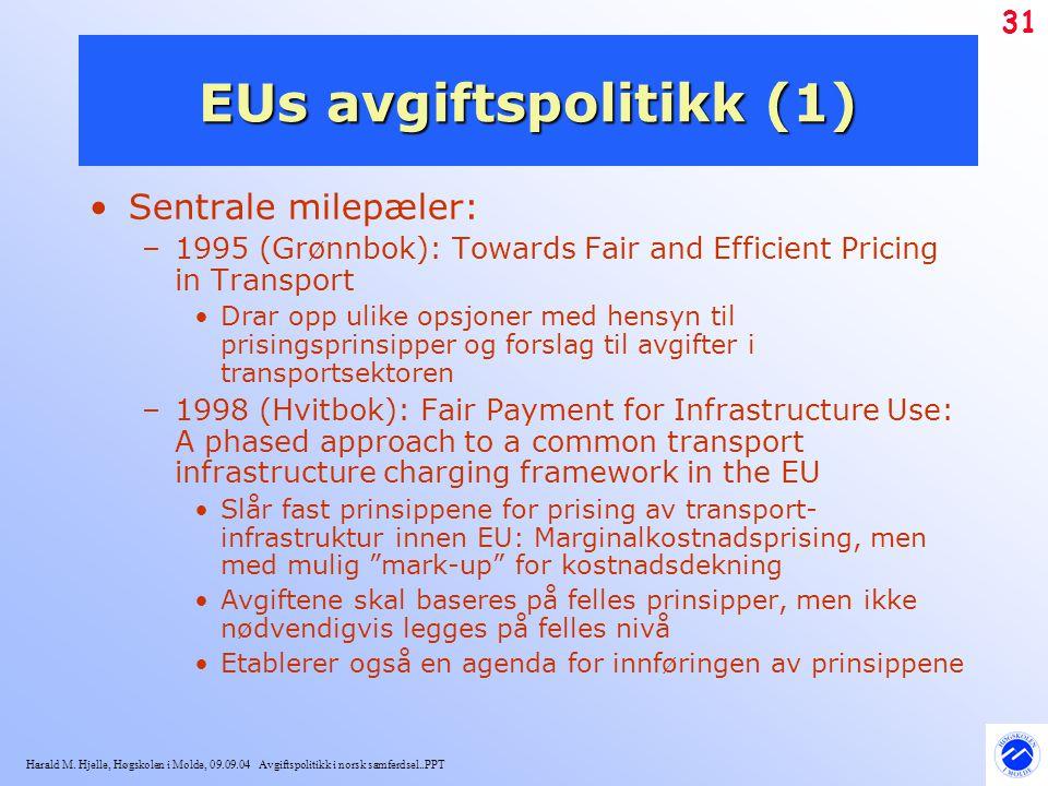 EUs avgiftspolitikk (1)