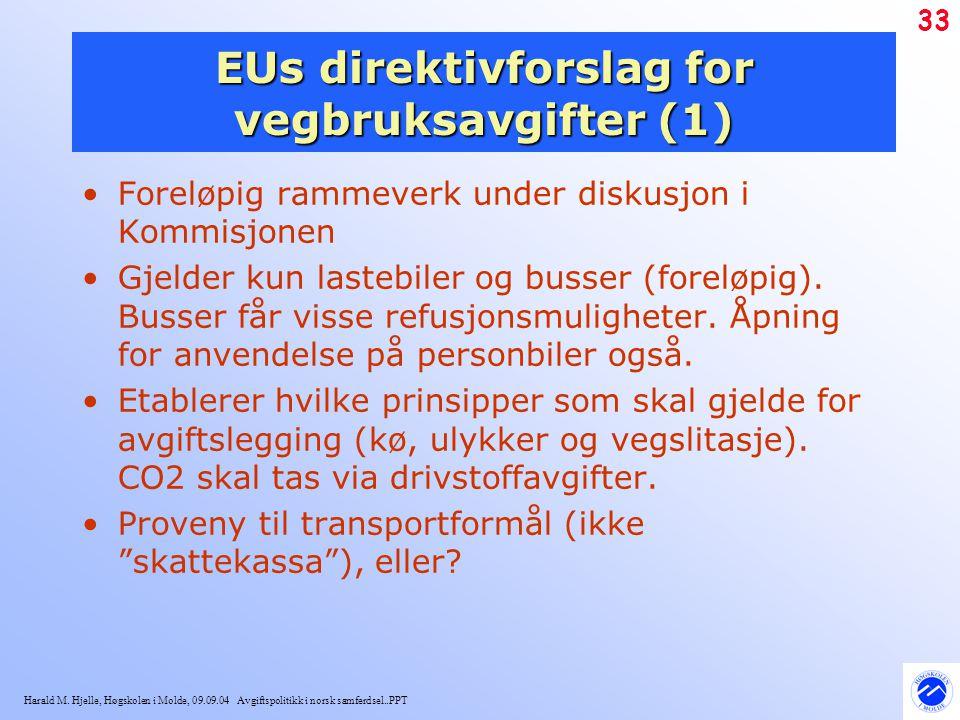 EUs direktivforslag for vegbruksavgifter (1)