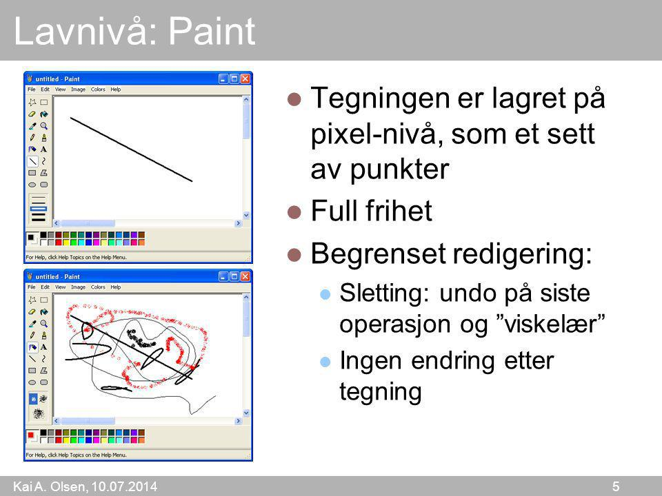 Lavnivå: Paint Tegningen er lagret på pixel-nivå, som et sett av punkter. Full frihet. Begrenset redigering: