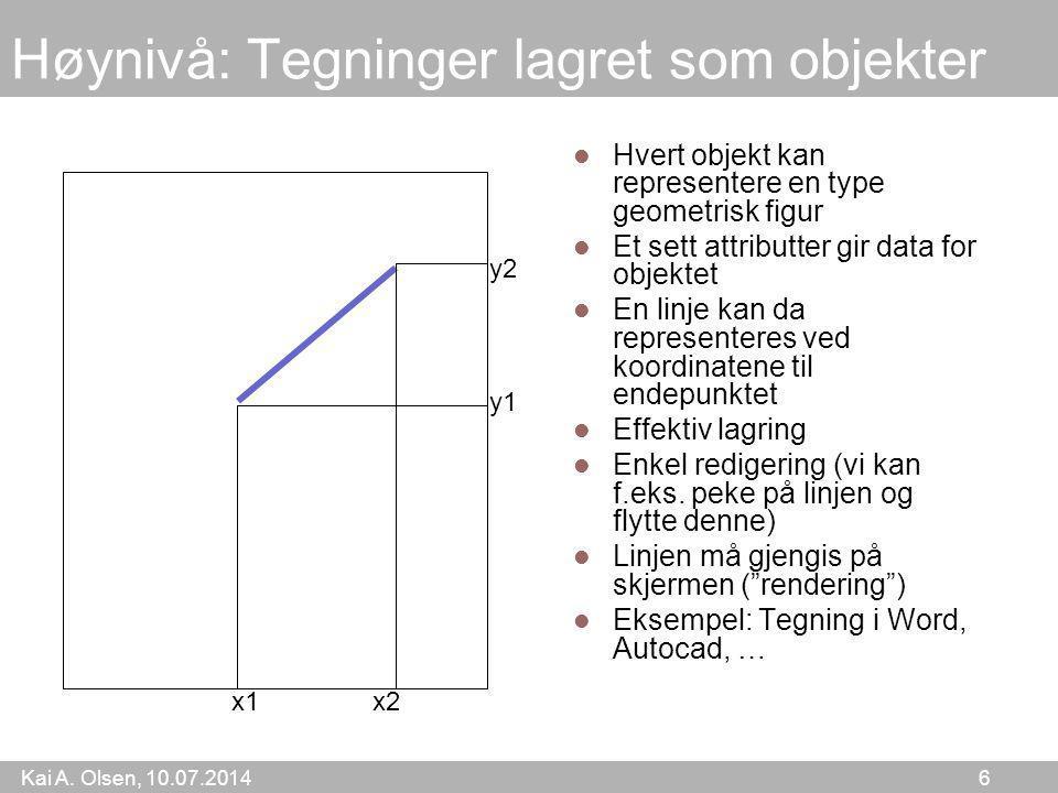 Høynivå: Tegninger lagret som objekter