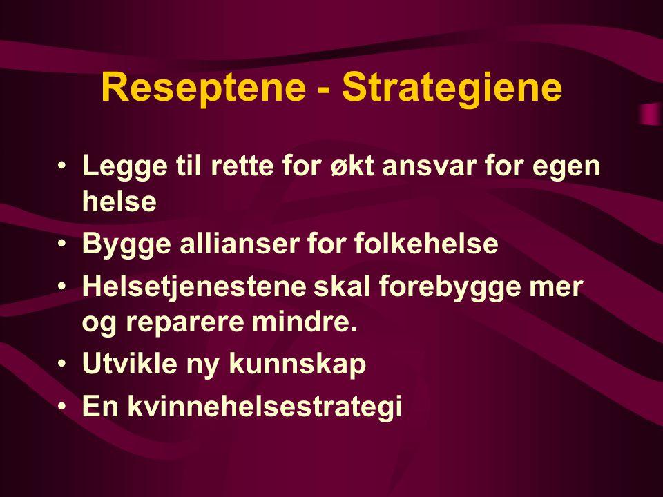 Reseptene - Strategiene